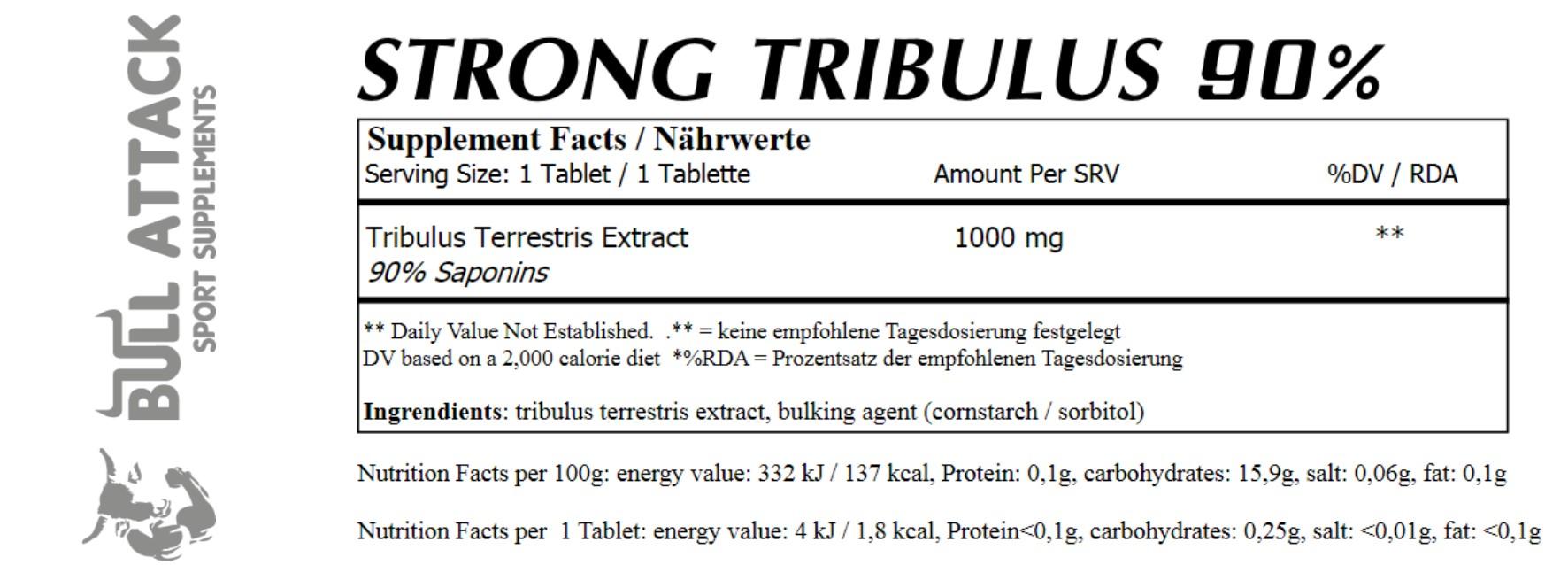pflanzliche steroide nebenwirkungen